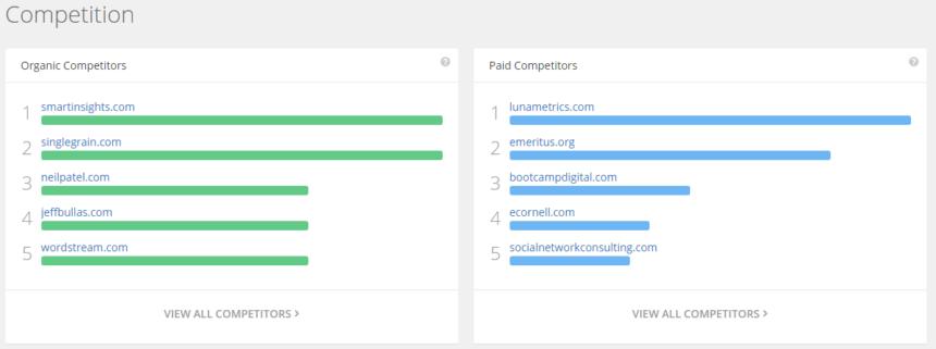 competitors-in-your-niche-seo-tutorial-pouya-eti-860x321