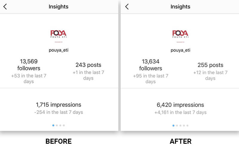 instagram-followers-insights-pouya-eti