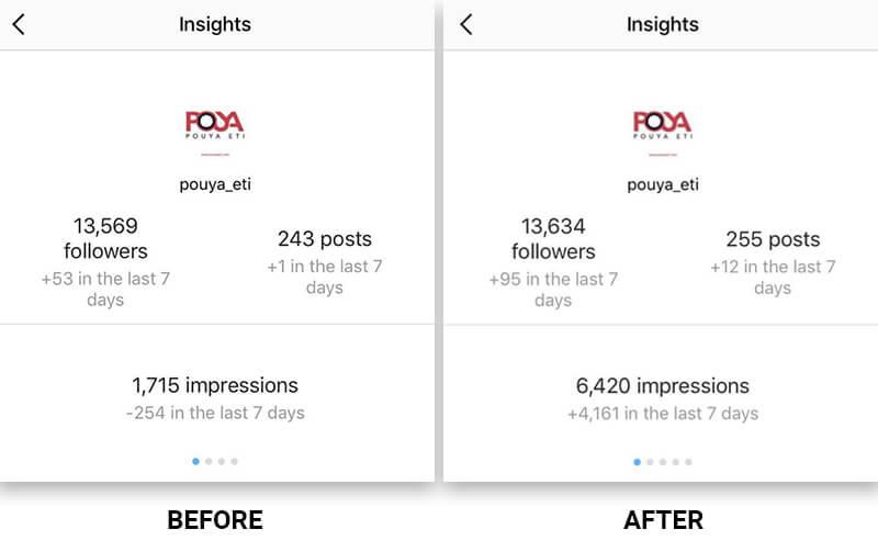 instagram-followers-insights-pouya-eti