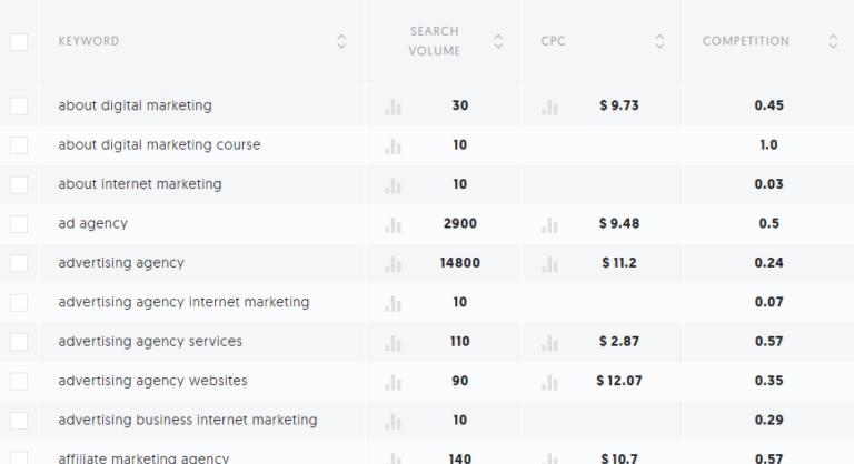 ubersuggest-keyword-seo-seo-tutorial-course-pouya-eti-digital-marketing-768x418