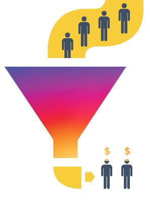 instagram-sales-funnel-pouya-eti-social-media-marketing-agency-course2